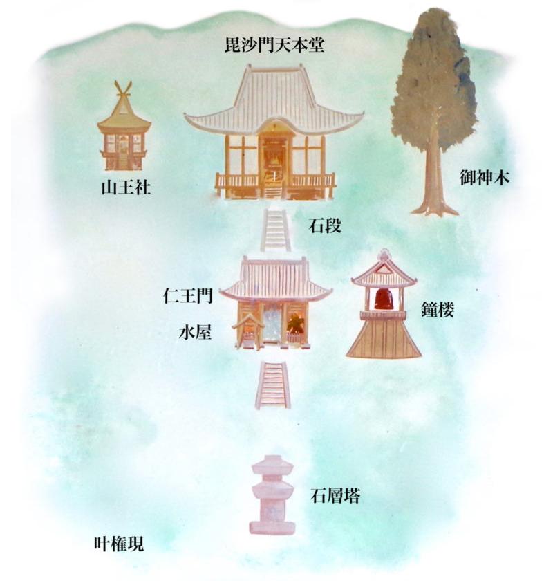 大岩山毘沙門天の境内案内マップ