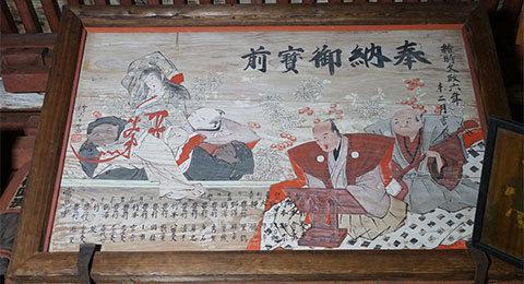 大岩山毘沙門天 人形浄瑠璃図(絵馬・奉納額)
